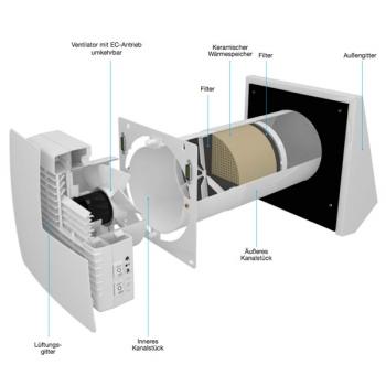 aldes nano air 50 komplettset dezentrales l ftungsger t. Black Bedroom Furniture Sets. Home Design Ideas